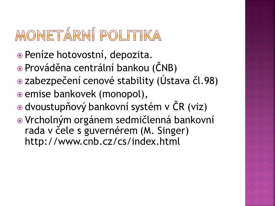Monetární politika Peníze hotovostní, depozita.