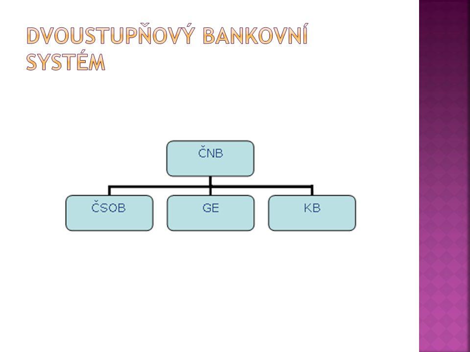Dvoustupňový bankovní systém