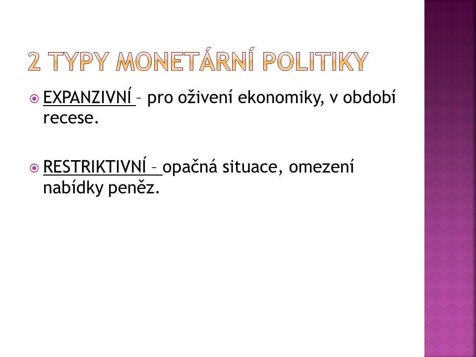 2 typy monetární politiky