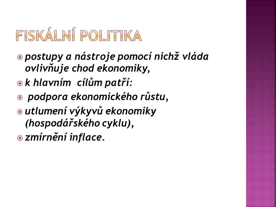 FISKÁLNÍ POLITIKA postupy a nástroje pomocí nichž vláda ovlivňuje chod ekonomiky, k hlavním cílům patří: