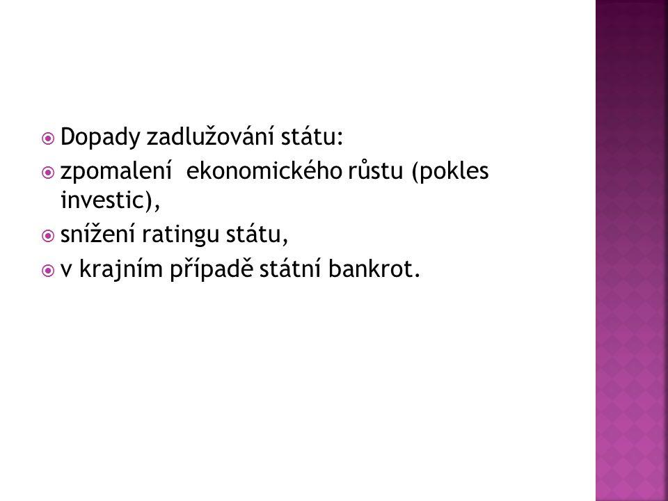 Dopady zadlužování státu: