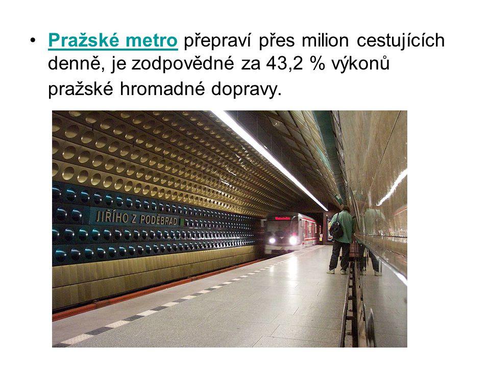 Pražské metro přepraví přes milion cestujících denně, je zodpovědné za 43,2 % výkonů pražské hromadné dopravy.
