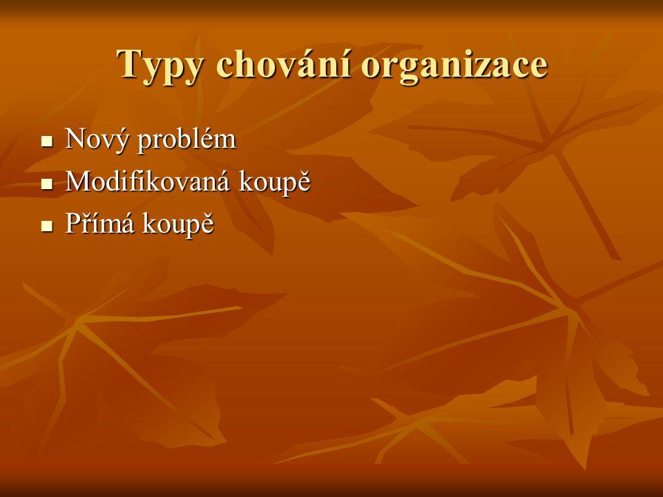 Typy chování organizace