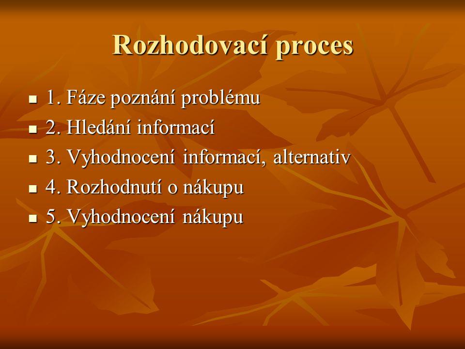 Rozhodovací proces 1. Fáze poznání problému 2. Hledání informací