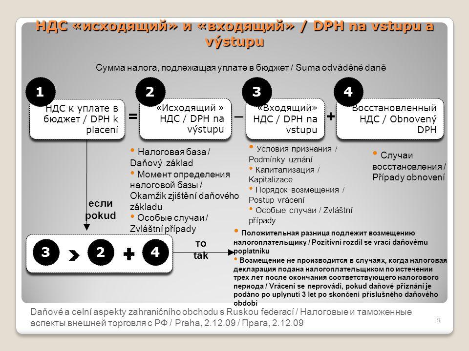 НДС «исходящий» и «входящий» / DPH na vstupu a výstupu