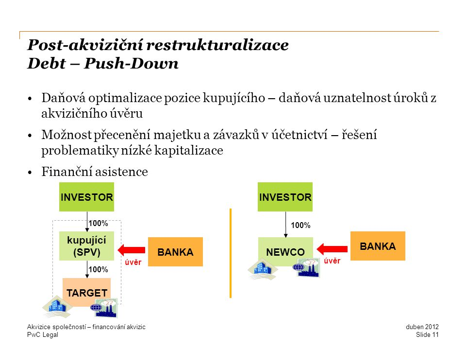 Post-akviziční restrukturalizace Debt – Push-Down