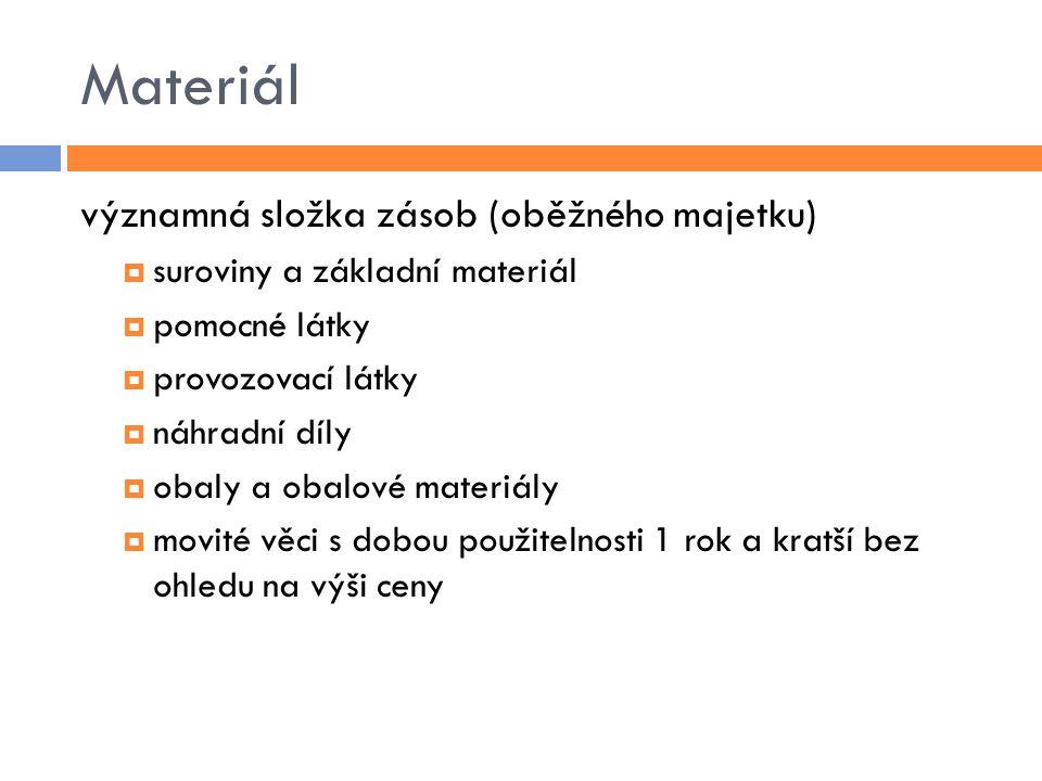 Materiál významná složka zásob (oběžného majetku)