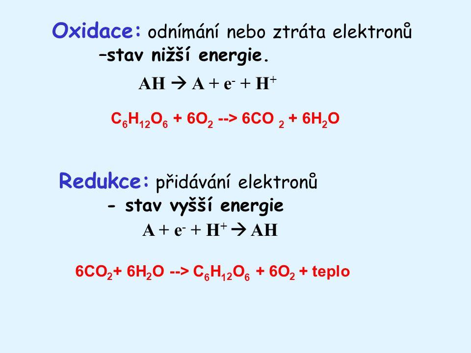 Oxidace: odnímání nebo ztráta elektronů –stav nižší energie.