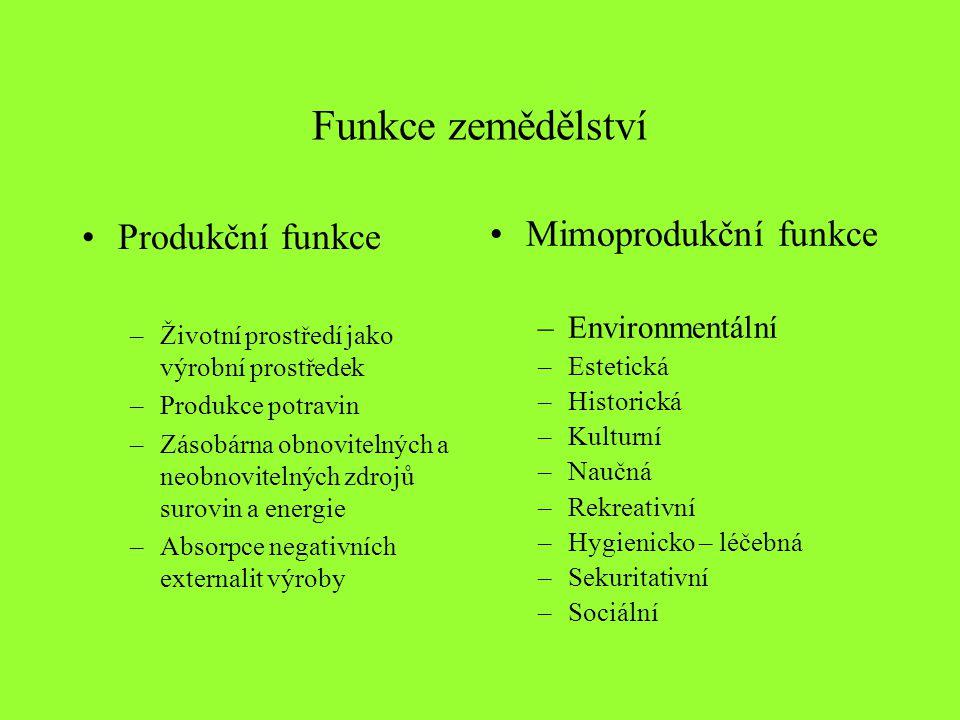 Funkce zemědělství Produkční funkce Mimoprodukční funkce
