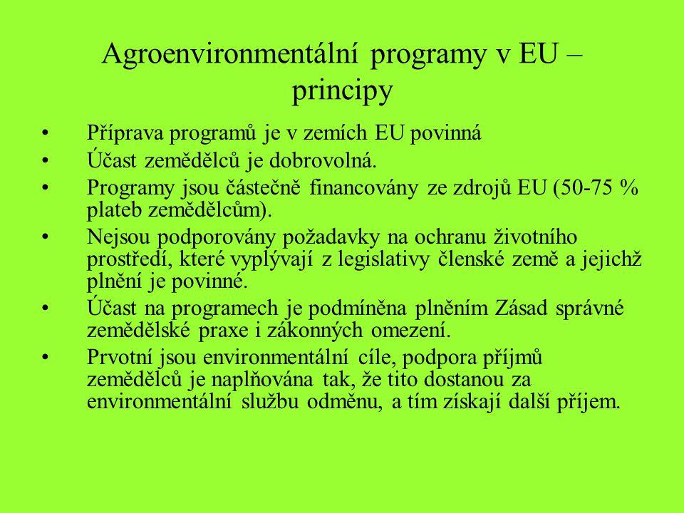 Agroenvironmentální programy v EU – principy