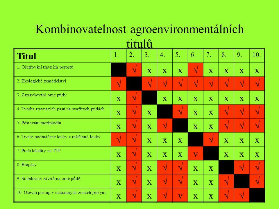 Kombinovatelnost agroenvironmentálních titulů