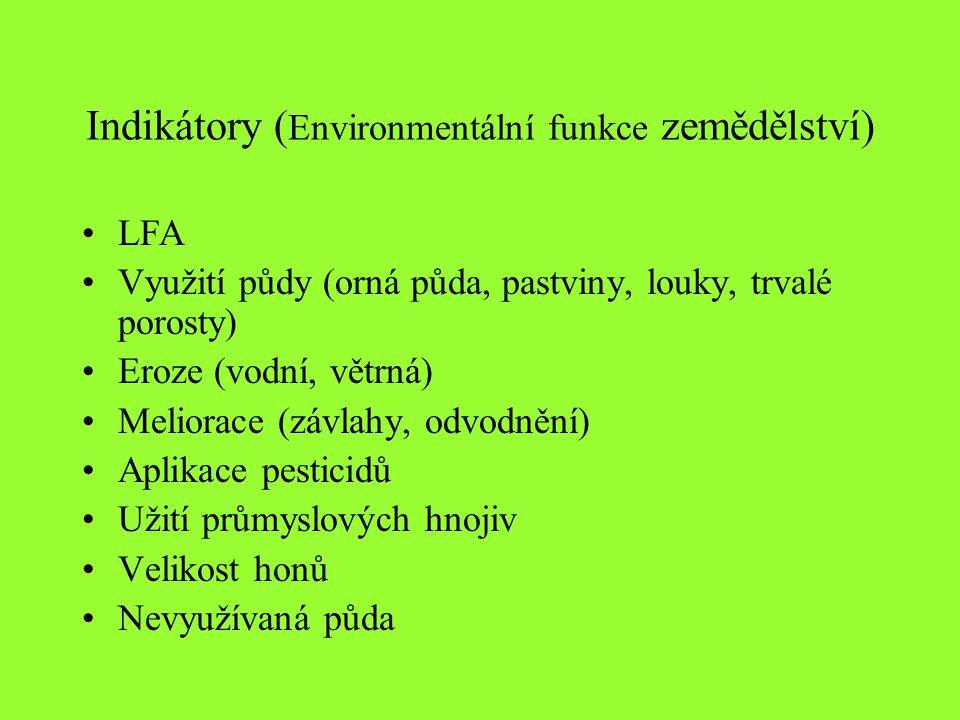 Indikátory (Environmentální funkce zemědělství)
