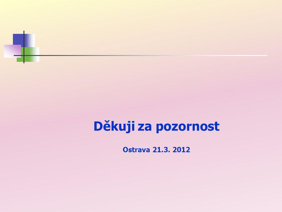 Děkuji za pozornost Ostrava 21.3. 2012