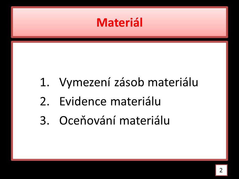 Materiál Vymezení zásob materiálu Evidence materiálu Oceňování materiálu