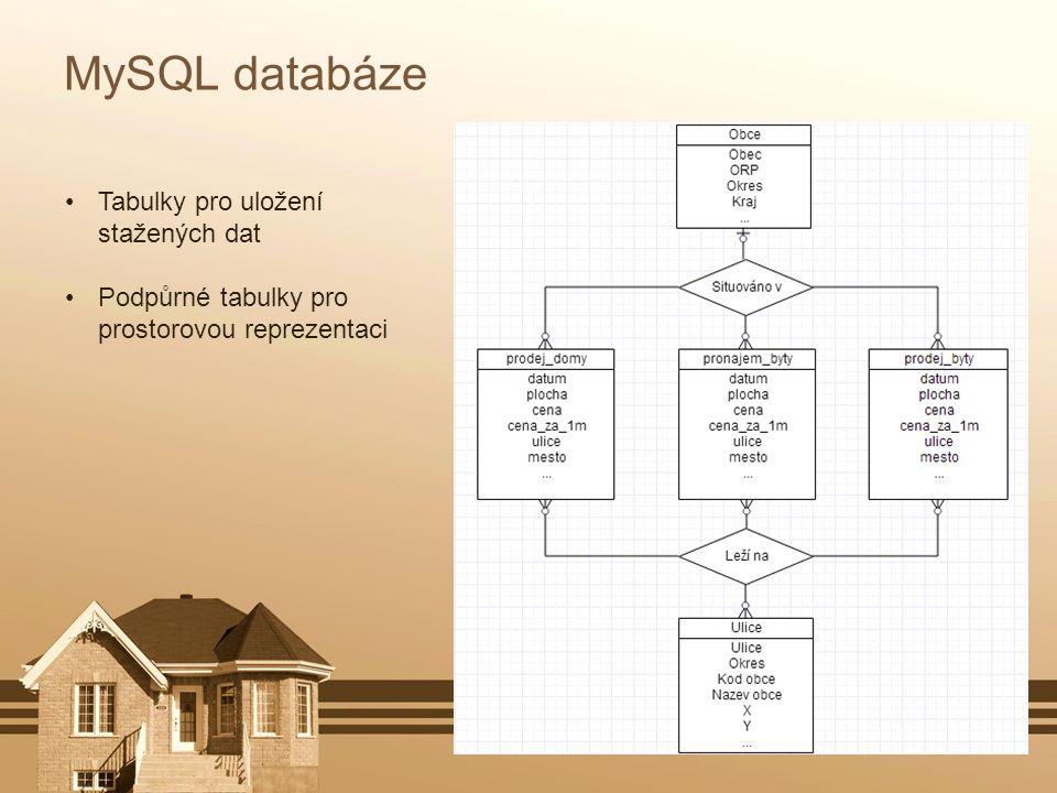 MySQL databáze Tabulky pro uložení stažených dat