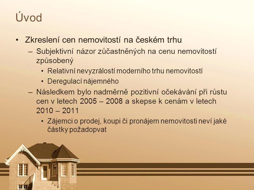 Úvod Zkreslení cen nemovitostí na českém trhu