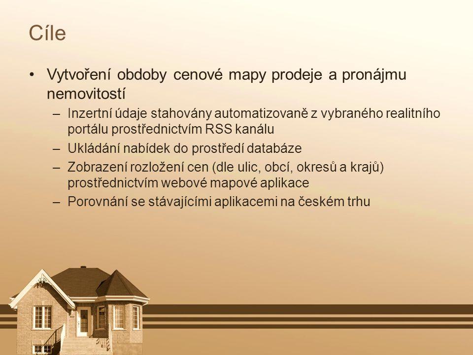 Cíle Vytvoření obdoby cenové mapy prodeje a pronájmu nemovitostí