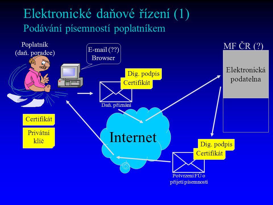 Elektronické daňové řízení (1) Podávání písemností poplatníkem