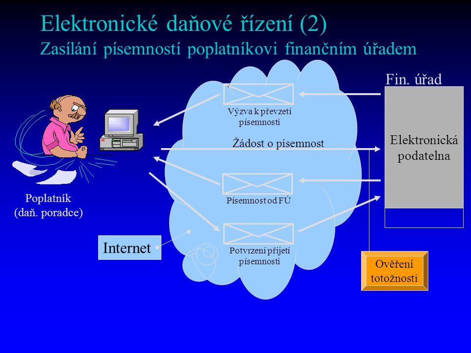 Elektronické daňové řízení (2) Zasílání písemností poplatníkovi finančním úřadem