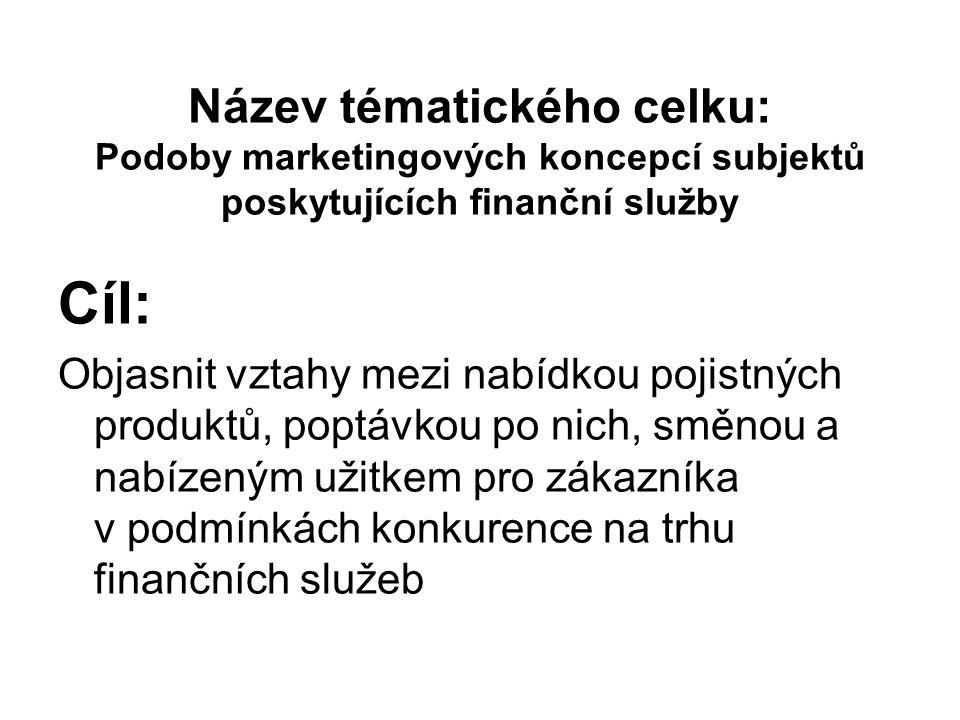 Název tématického celku: Podoby marketingových koncepcí subjektů poskytujících finanční služby