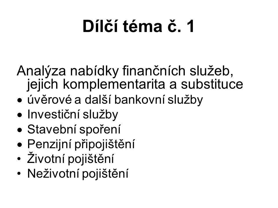 Dílčí téma č. 1 Analýza nabídky finančních služeb, jejich komplementarita a substituce. úvěrové a další bankovní služby.