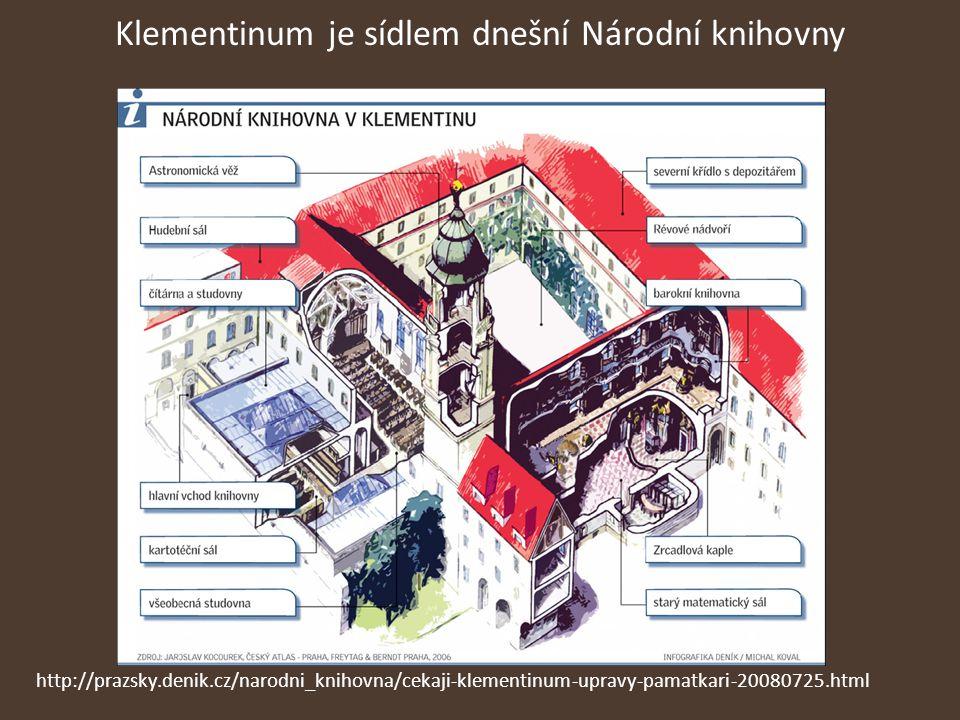 Klementinum je sídlem dnešní Národní knihovny