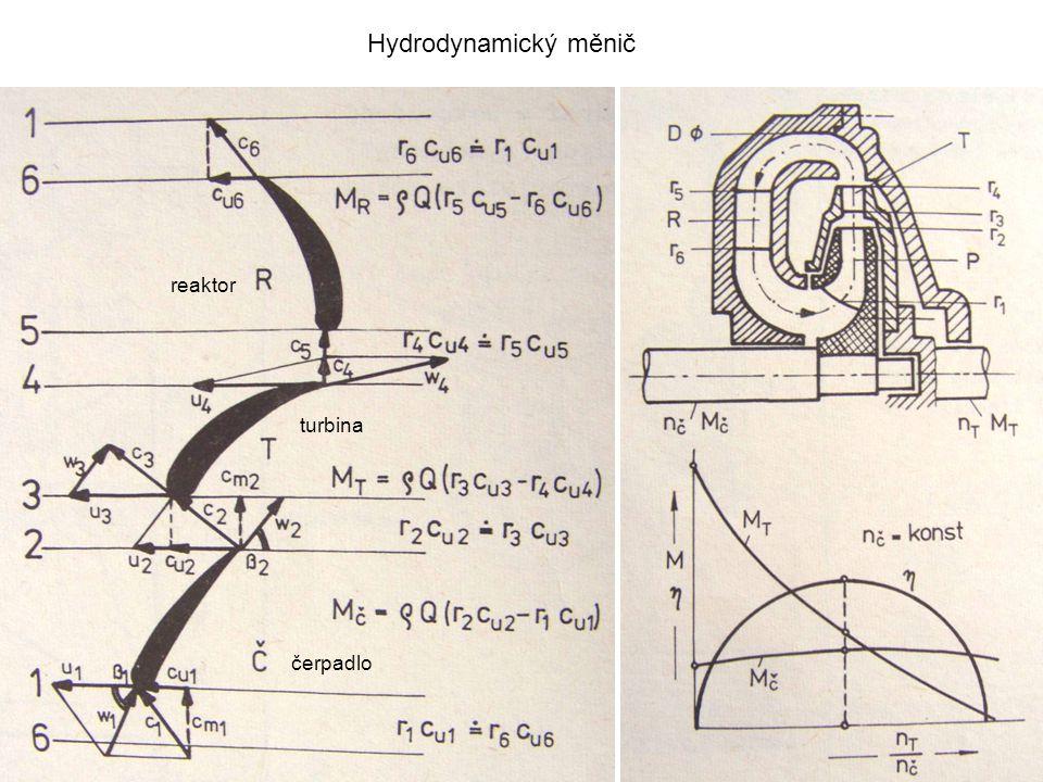 Hydrodynamický měnič reaktor turbina čerpadlo