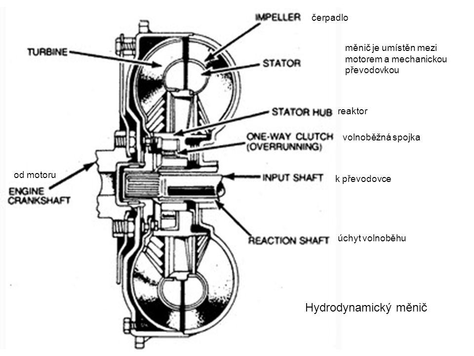 Hydrodynamický měnič čerpadlo měnič je umístěn mezi