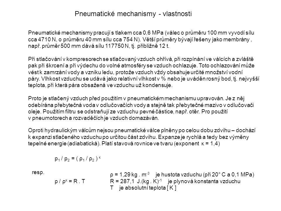 Pneumatické mechanismy - vlastnosti