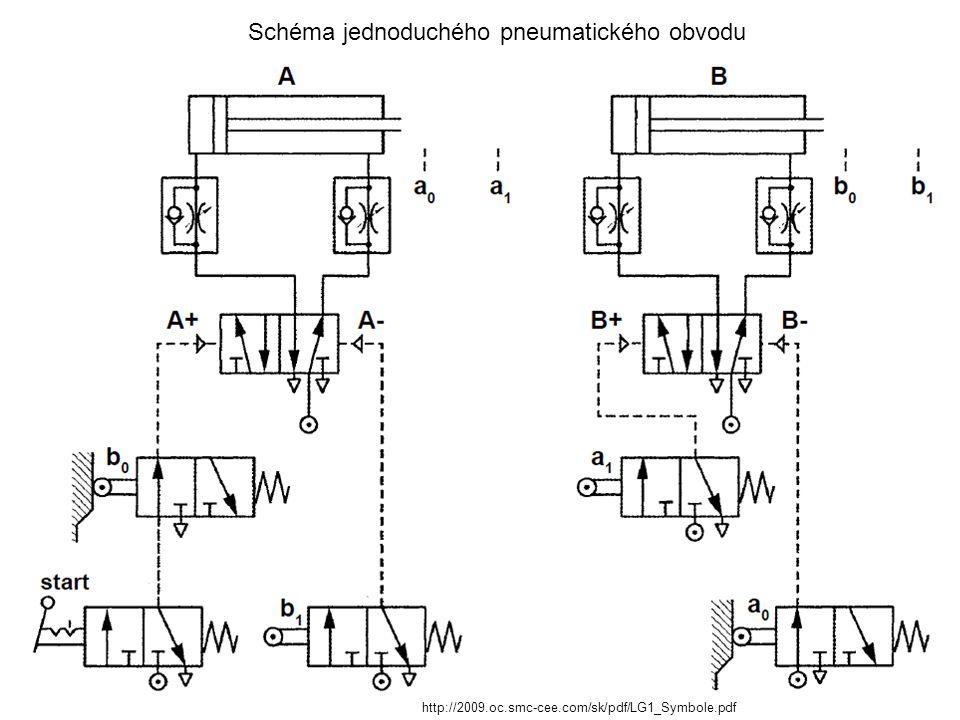 Schéma jednoduchého pneumatického obvodu