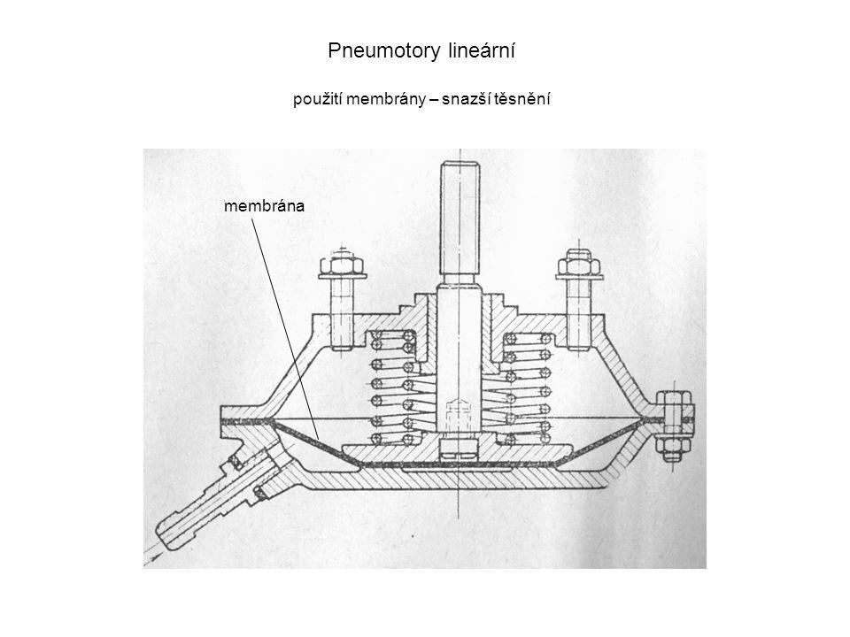 Pneumotory lineární použití membrány – snazší těsnění membrána