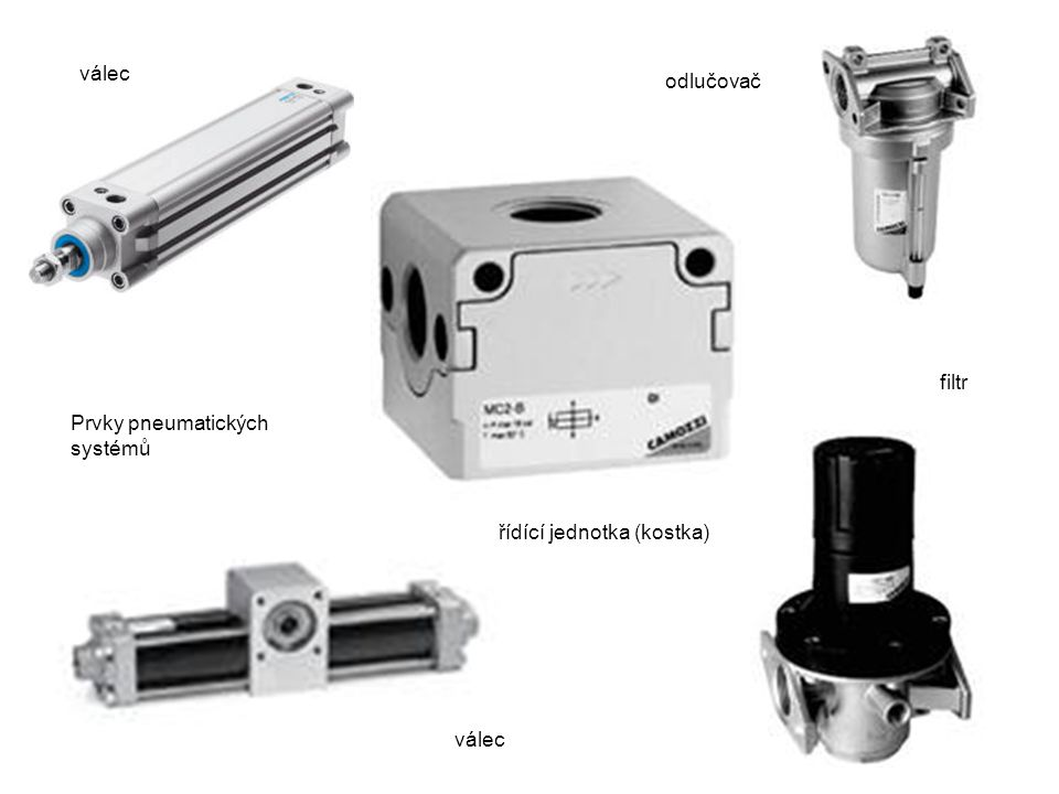 válec odlučovač filtr Prvky pneumatických systémů řídící jednotka (kostka) válec