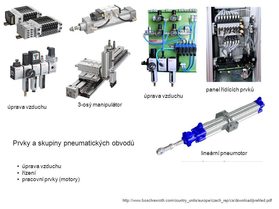 Prvky a skupiny pneumatických obvodů