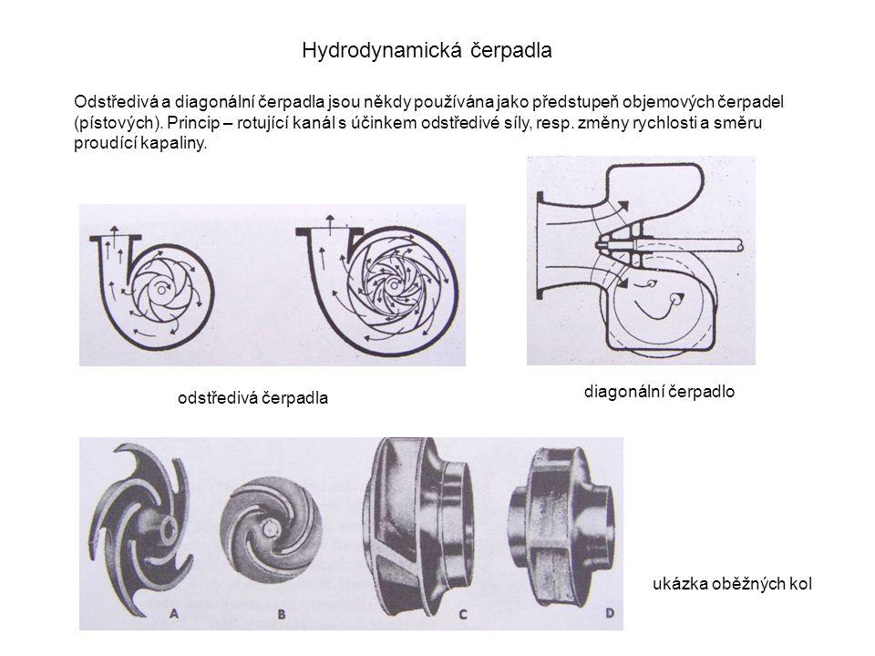 Hydrodynamická čerpadla
