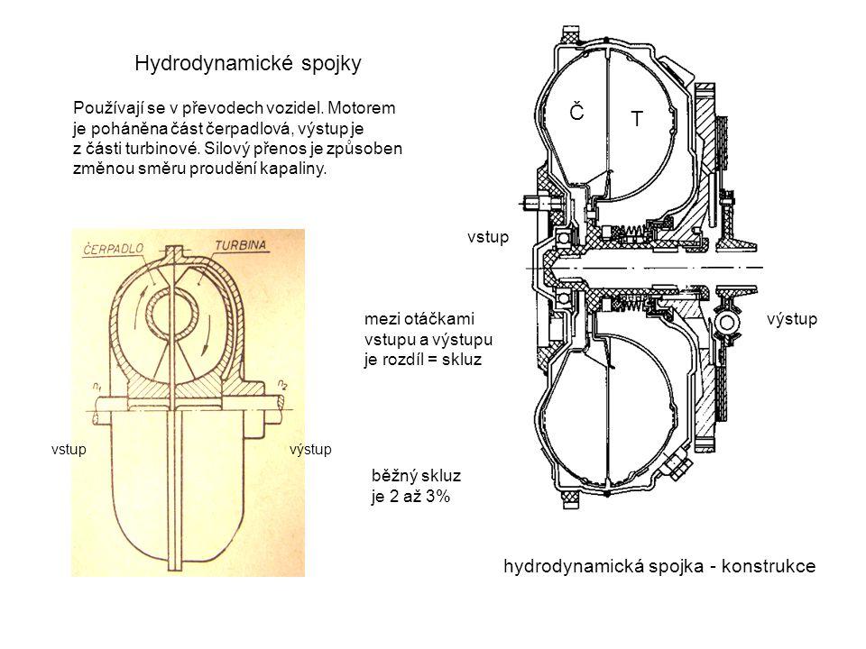 Hydrodynamické spojky