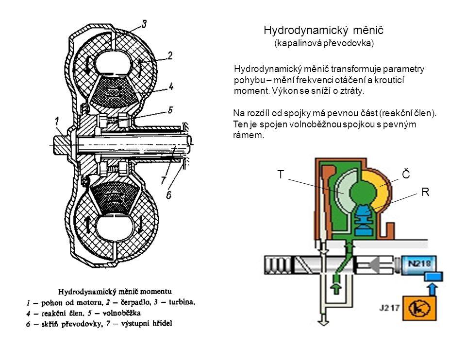 Hydrodynamický měnič T Č R (kapalinová převodovka)