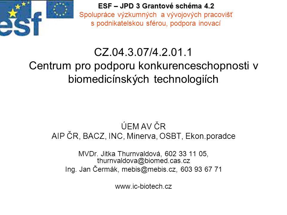 ESF – JPD 3 Grantové schéma 4.2