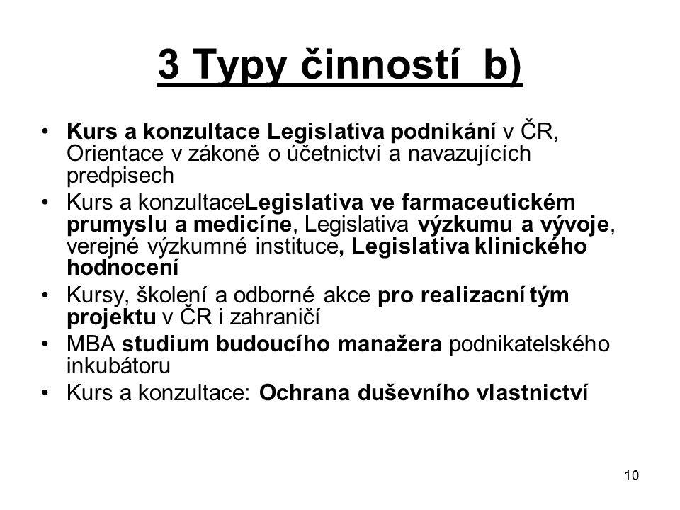 3 Typy činností b) Kurs a konzultace Legislativa podnikání v ČR, Orientace v zákoně o účetnictví a navazujících predpisech.