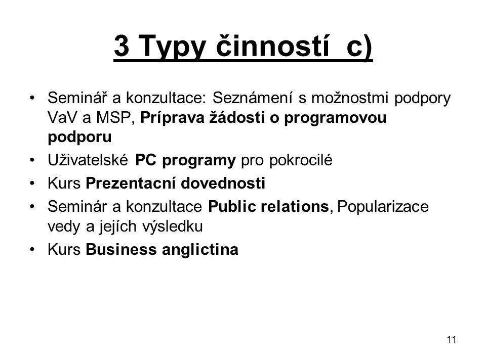 3 Typy činností c) Seminář a konzultace: Seznámení s možnostmi podpory VaV a MSP, Príprava žádosti o programovou podporu.