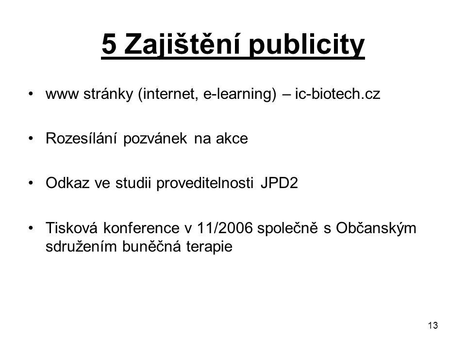 5 Zajištění publicity www stránky (internet, e-learning) – ic-biotech.cz. Rozesílání pozvánek na akce.