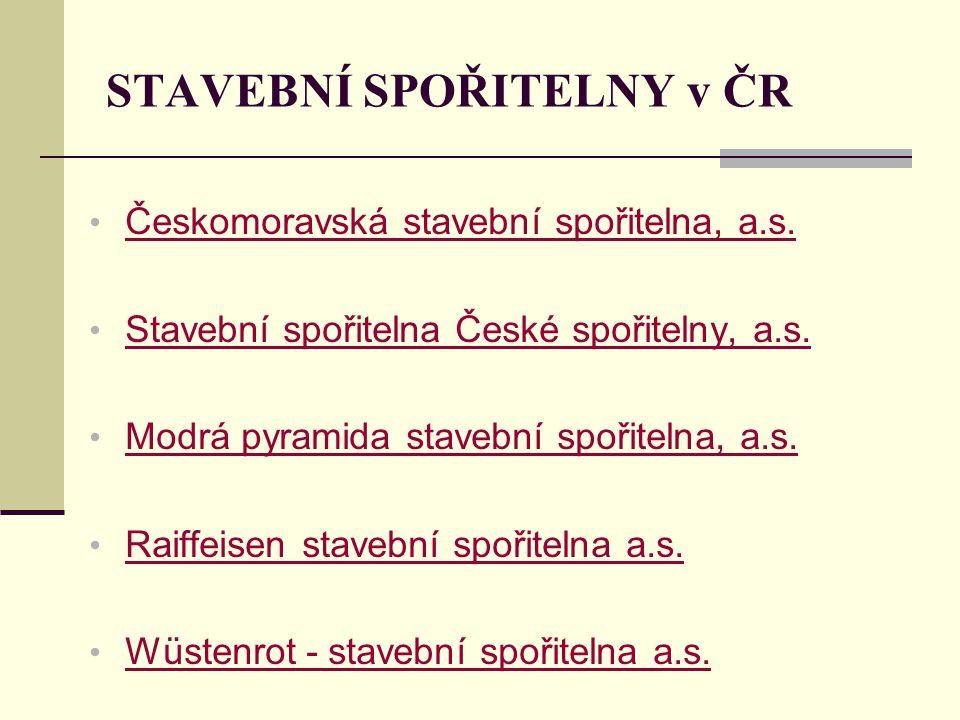 STAVEBNÍ SPOŘITELNY v ČR