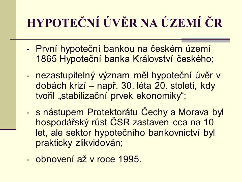 HYPOTEČNÍ ÚVĚR NA ÚZEMÍ ČR