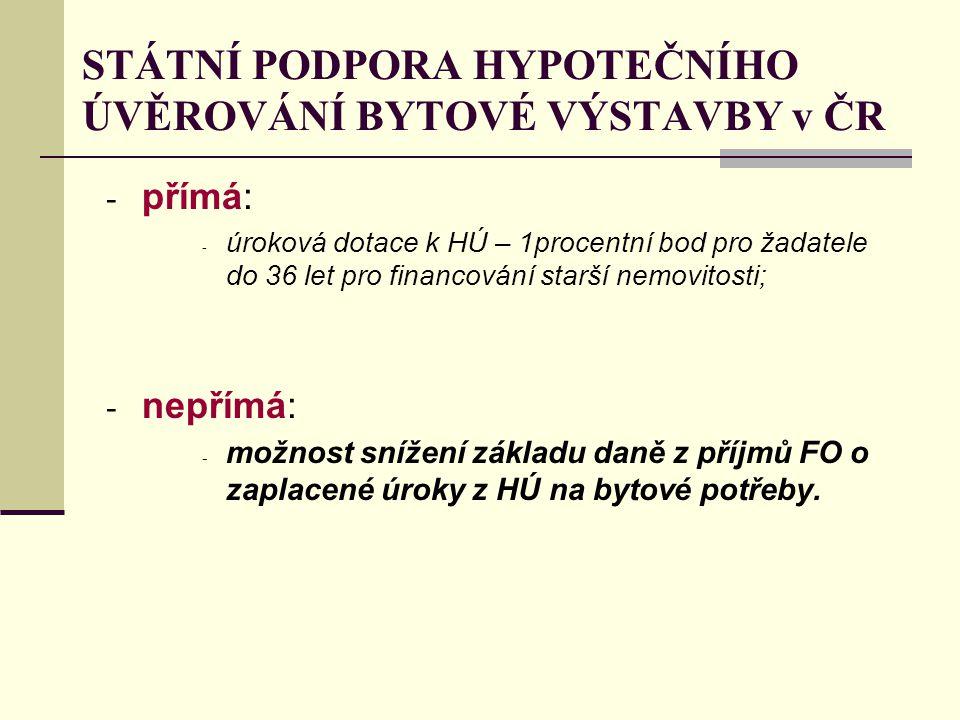 STÁTNÍ PODPORA HYPOTEČNÍHO ÚVĚROVÁNÍ BYTOVÉ VÝSTAVBY v ČR