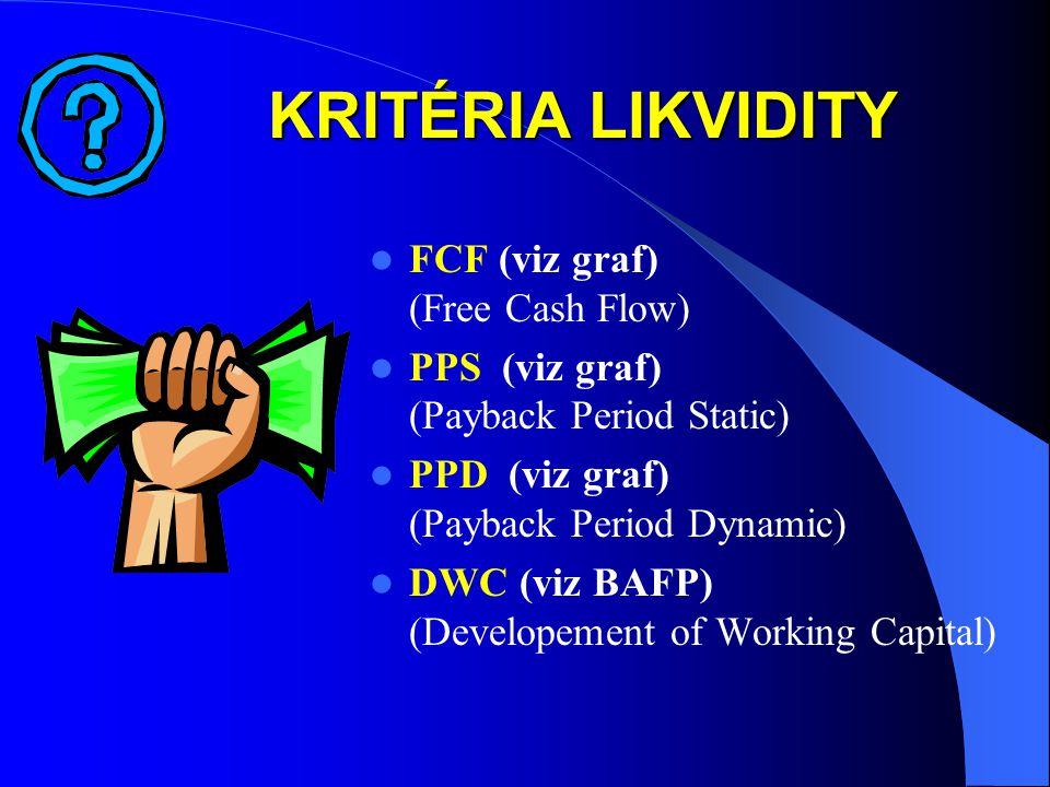 KRITÉRIA LIKVIDITY FCF (viz graf) (Free Cash Flow)