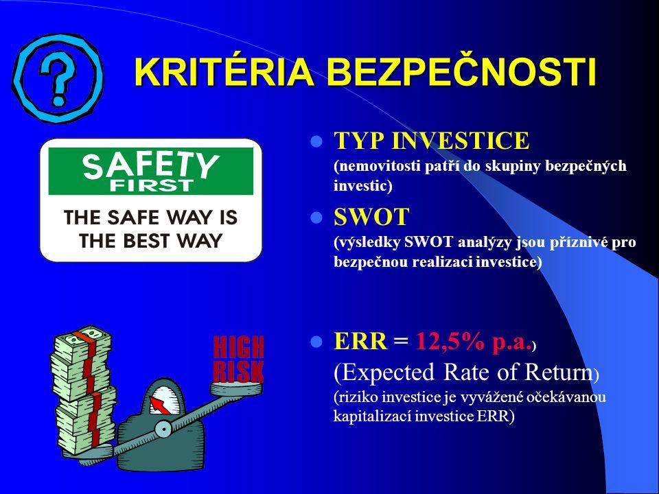 KRITÉRIA BEZPEČNOSTI TYP INVESTICE (nemovitosti patří do skupiny bezpečných investic)