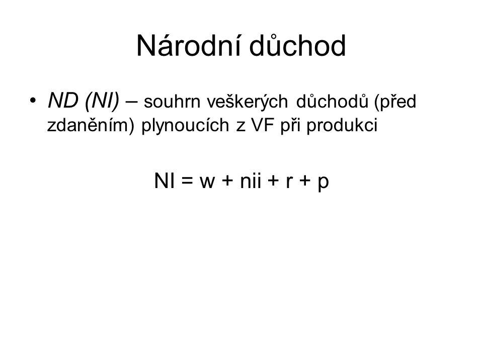 Národní důchod ND (NI) – souhrn veškerých důchodů (před zdaněním) plynoucích z VF při produkci.