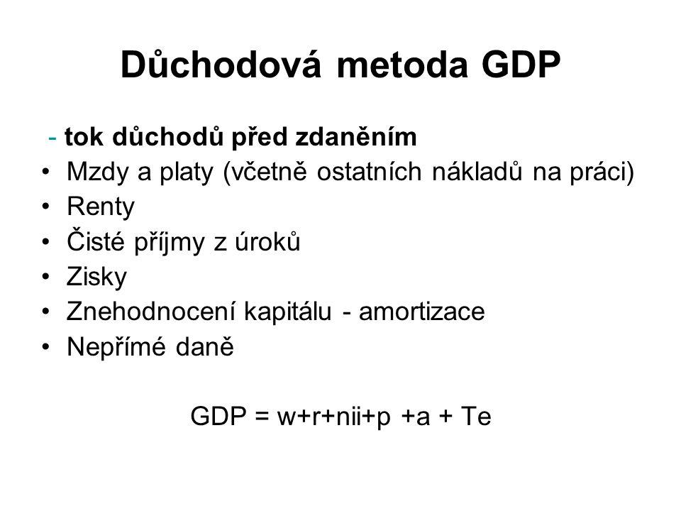 Důchodová metoda GDP - tok důchodů před zdaněním