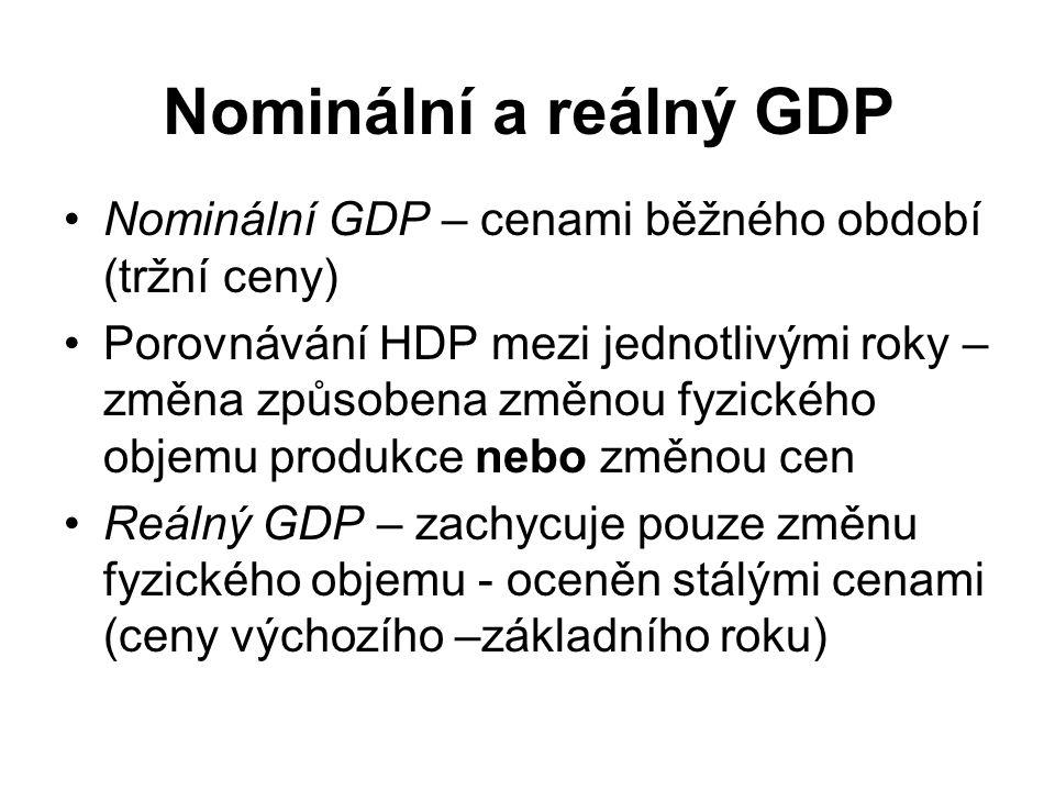 Nominální a reálný GDP Nominální GDP – cenami běžného období (tržní ceny)
