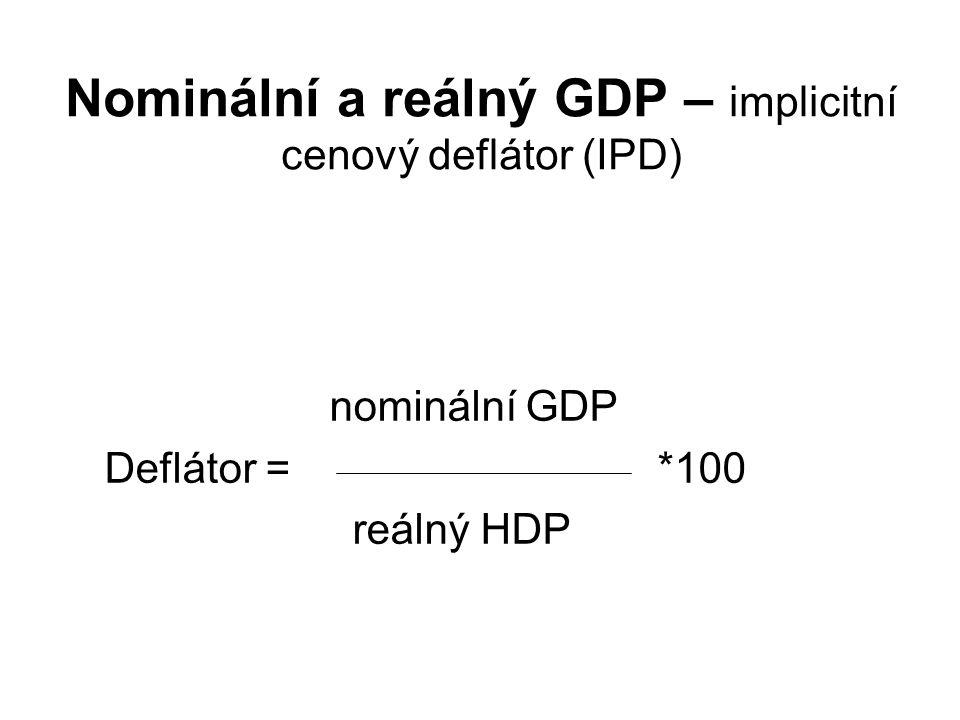 Nominální a reálný GDP – implicitní cenový deflátor (IPD)