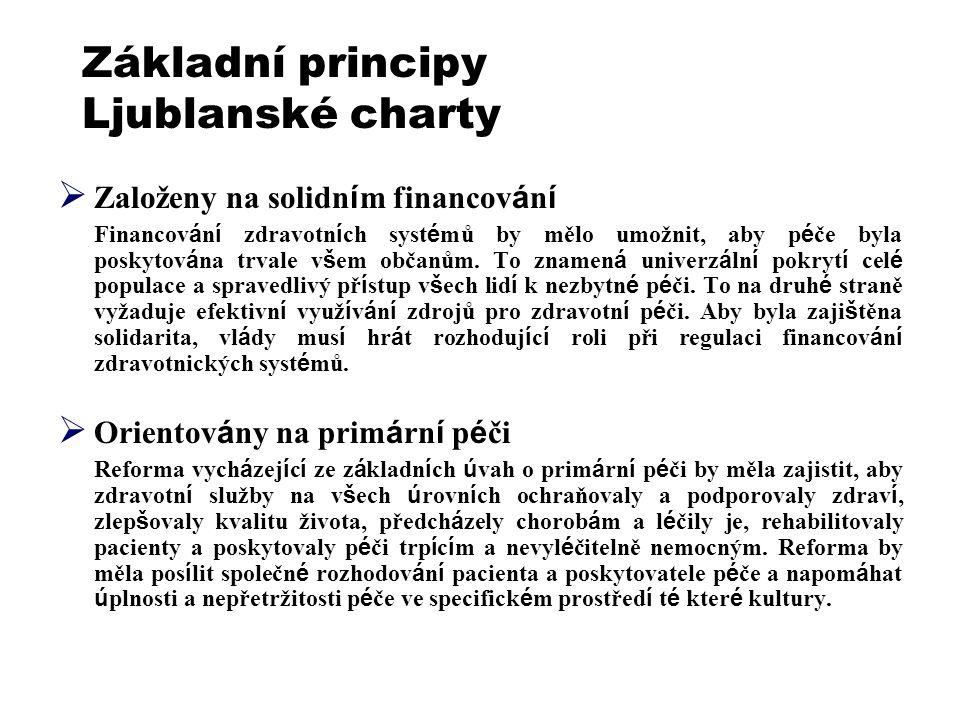 Základní principy Ljublanské charty